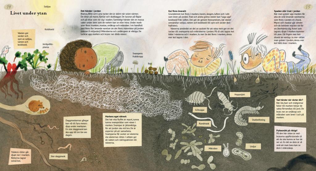 Maija Hurme och Lina Laurent skrev en faktabok om odling för barn